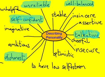 How to describe personality online dating compassionate