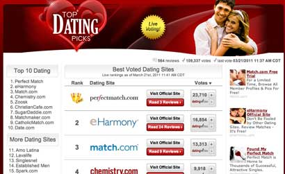 100% free online dating in griffith 100% free christian dating site chat, meet & date other christian singles all for free christians2datecom is a 100% free christian dating service which is a fun way to meet & date other christians, form new relationships, find soul mates, and meet new christian friends.