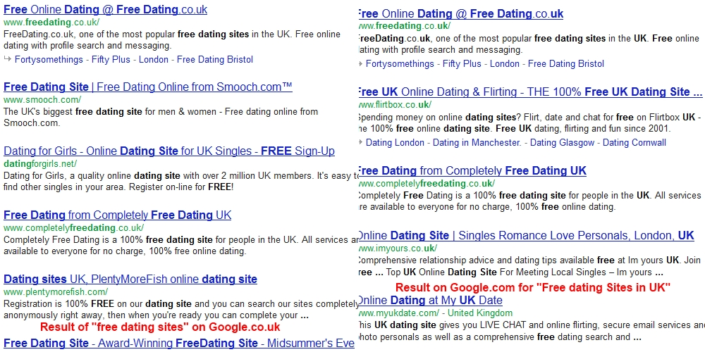 How to google people from dating sites