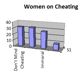 women-on-cheating