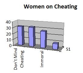 women-on-cheating