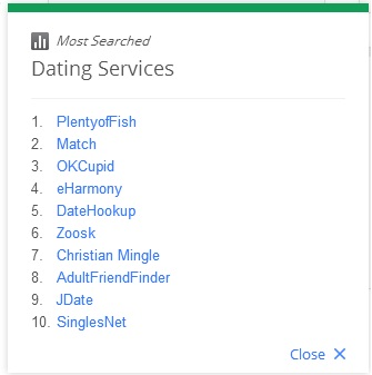 Google dating site free
